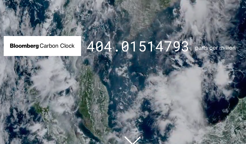 See the carbon levels with this rapidly rising clock.